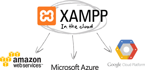 Servidor Local Xampp en la nube
