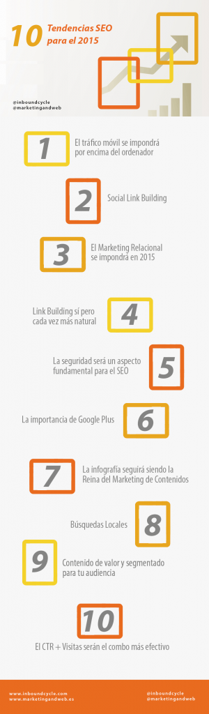 practicas-seo-wordpress