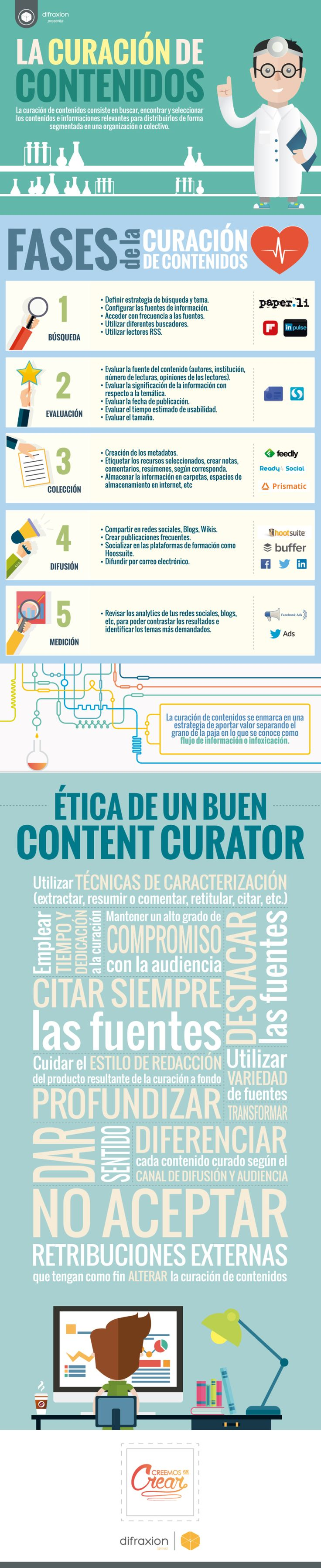 content-curator-redes-sociales