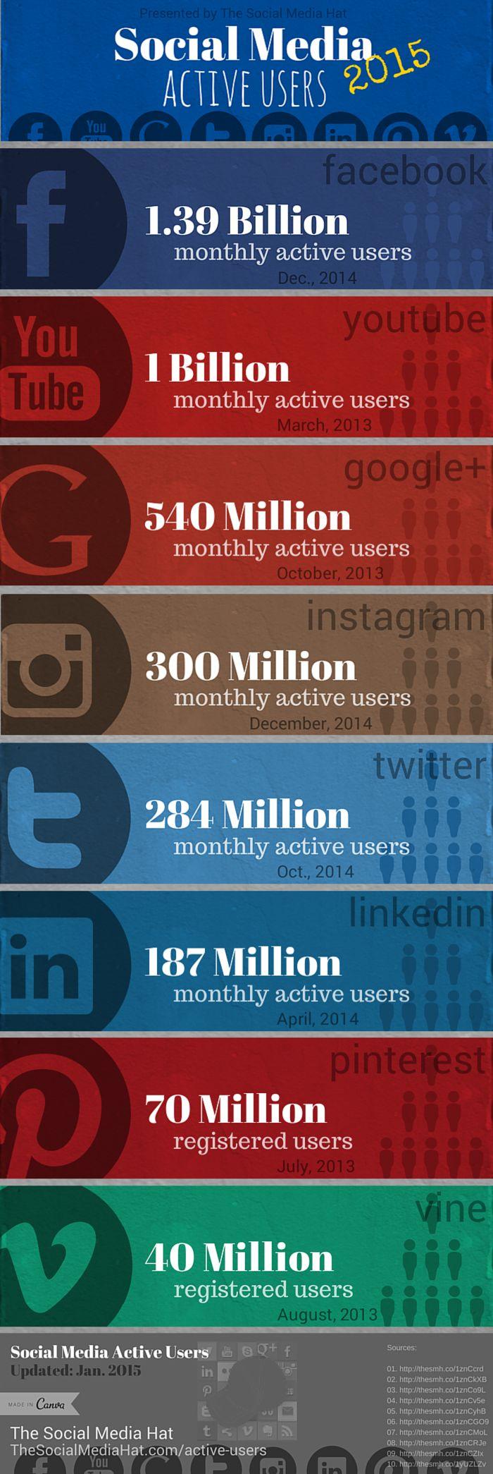 influencia-redes-sociales-personas