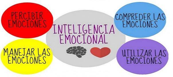 inteligencia emocional redes sociales