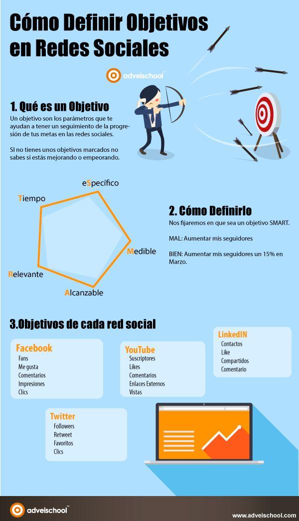 como-definir-objetivos-redes-sociales