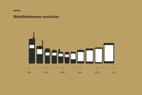 aprovechar-al-maximo-tus-dispositivos-moviles