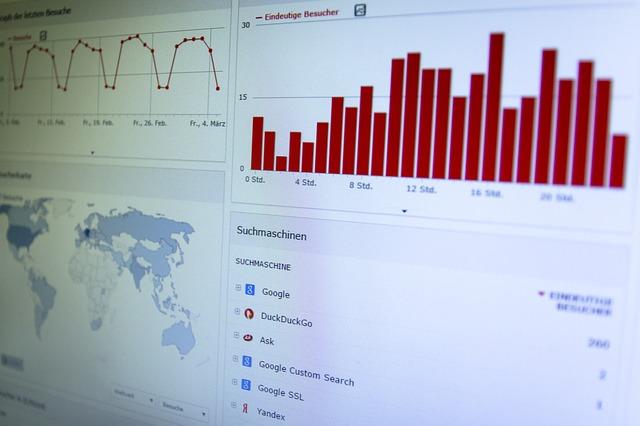 KPI punto de partida para nuestra analítica Web